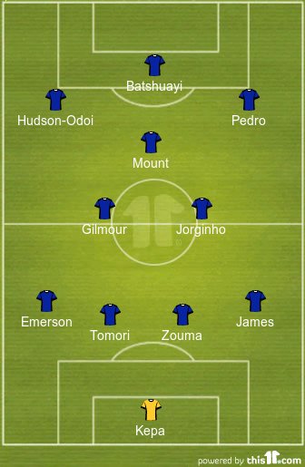 Chelsea vs Manchester United predicted line up