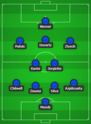 Chelsea Predicted Line Up vs Burnley