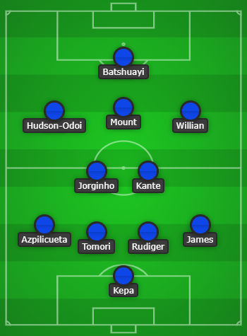 Chelsea predicted line up vs Leicester City Starting XI for today!