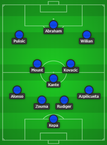 Chelsea predicted line up vs West Ham Starting XI!