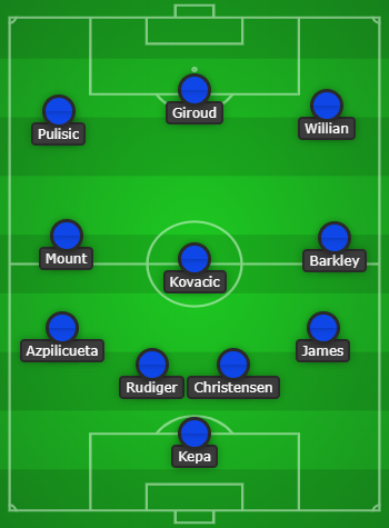 Chelsea Predicted Line Up vs Norwich City: Starting XI for today!