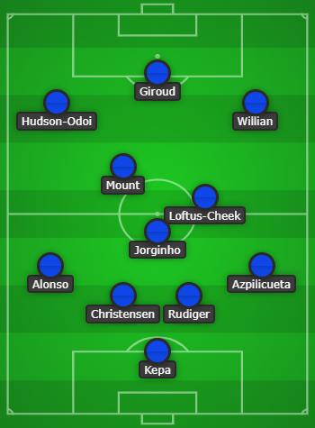 Chelsea Predicted Line Up vs Sheffield United