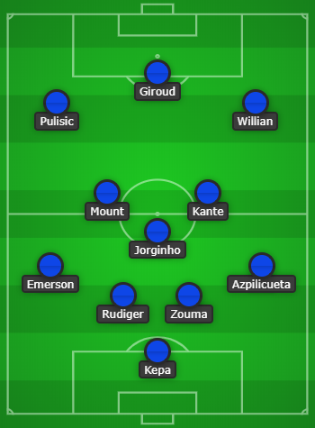 Chelsea predicted line up vs Watford Starting XI!