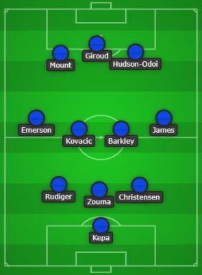 Chelsea Predicted Line Up vs Bayern Munich