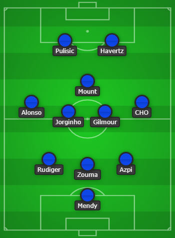 Chelsea Predicted Line Up vs Brighton & Match Preview