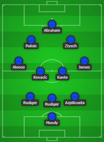 Chelsea Predicted Line Up vs Crystal Palace: Starting XI for today!
