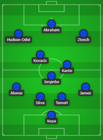 Chelsea predicted line up vs Sevilla & Match preview