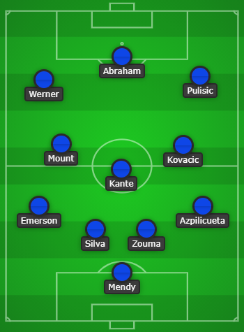 Chelsea Predicted Line Up vs Arsenal