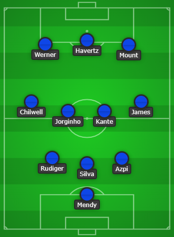 Chelsea Predicted Line Up vs West Ham & Match Preview