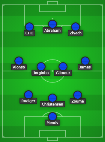 Chelsea vs Man City Predicted Line Up & Match Preview