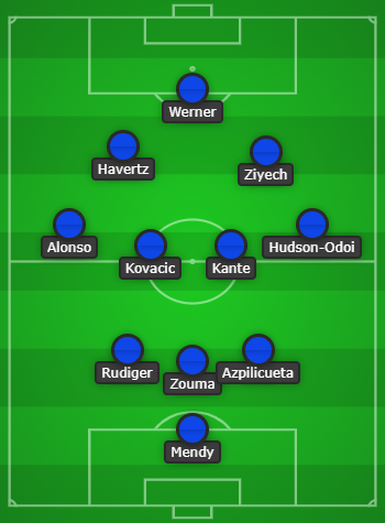 Chelsea Predicted Line Up Vs Crystal Palace