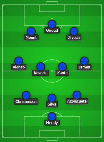 Chelsea Predicted Line Up vs FC Porto: Starting XI for today!