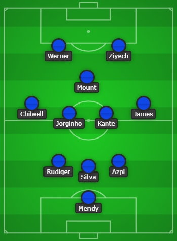 Chelsea Predicted Line Up vs Real Madrid & Match Preview