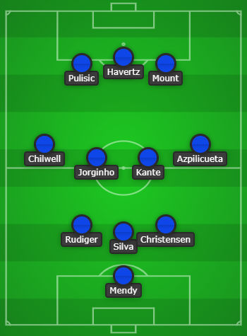 Chelsea predicted line up vs Manchester City