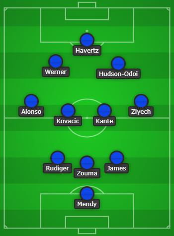 Chelsea Predicted Line Up vs Villarreal